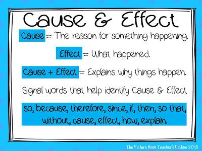 cause and effect Koston\u0027s BLOG