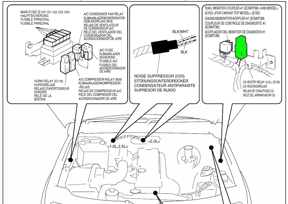 suzuki vitara fuse box diagram