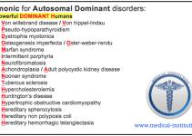 Autosomal Dominant disorders Mnemonic - www.medical-institution.com