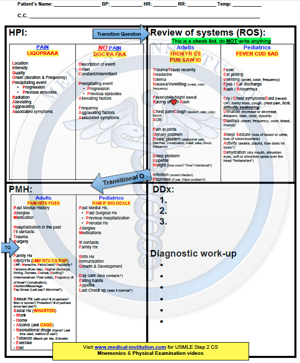 kaplan medical usmle examination flashcards pdf