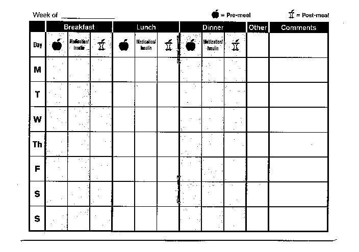 diabetes test log template - muapet - blood sugar log template