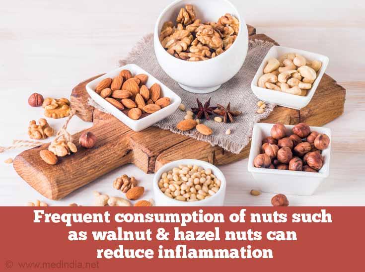 Anti-Inflammatory Diet Top Anti-Inflammatory Foods