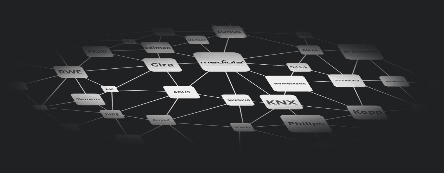partner_logos_smarthome_mediola_bg-2