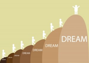 Dream Interpertation