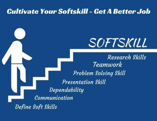 Soft Skills Training Institute in Hyderabad, Secunderabad - what are soft skills