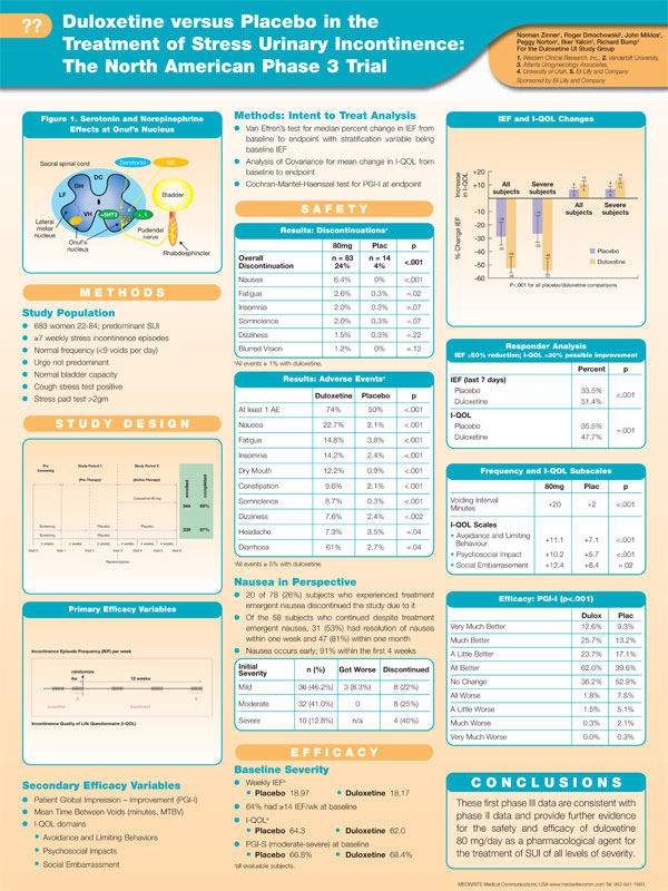 medical conference poster template - scientific poster layouts