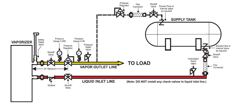 water pressure tank schematic