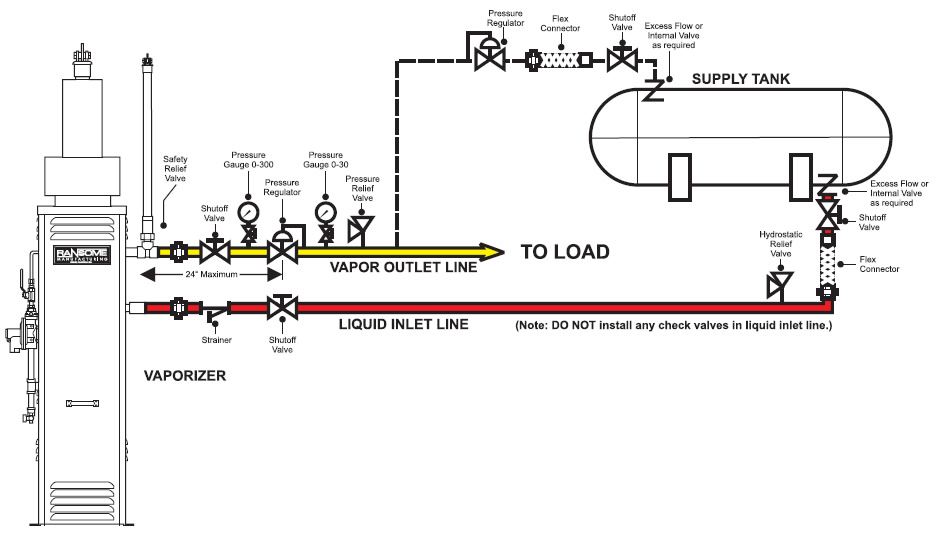 gas piping diagram image