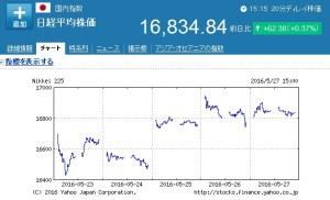 伊勢志摩サミットの株価