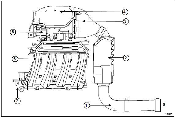 brasier schema moteur megane