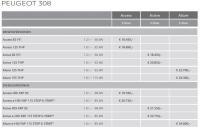 Peugeot 308: Preise fr den Kompaktwagen - MeinAuto.de