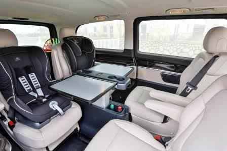 Vw Multivan T6 Vs Mercedes V Klasse Im Test Das Duell Um