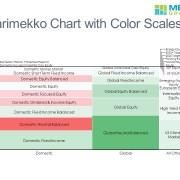 Conditional Formatting Marimekko
