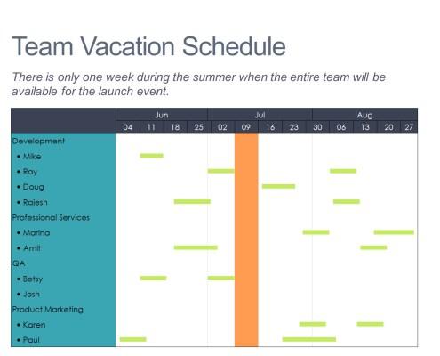Team Vacation Gantt