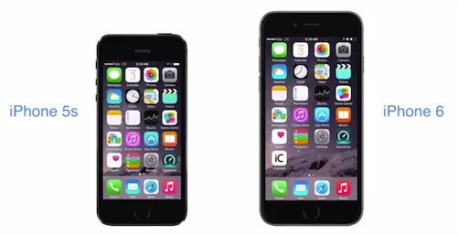 Iphone 6 sim free usa