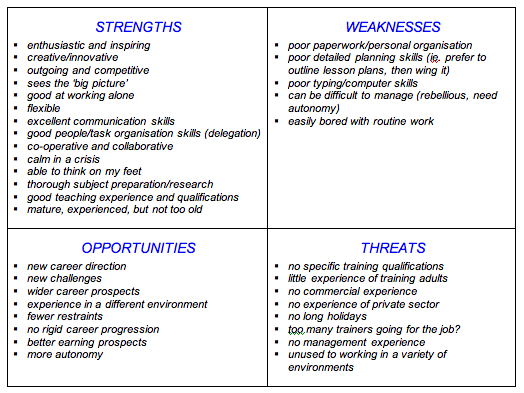 swotjpg (524×393) NVQ Pinterest Swat and Students - career plan template example