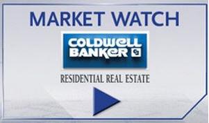 Miami Market Watch
