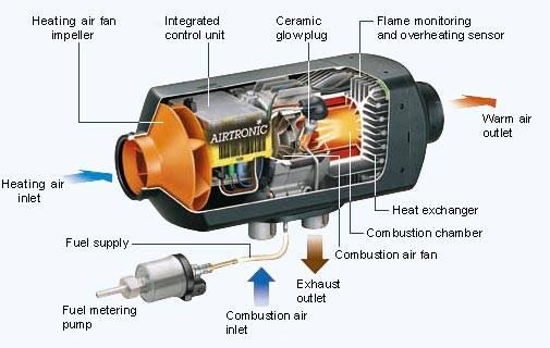 Technical Information Night Heater Kits Eberspacher