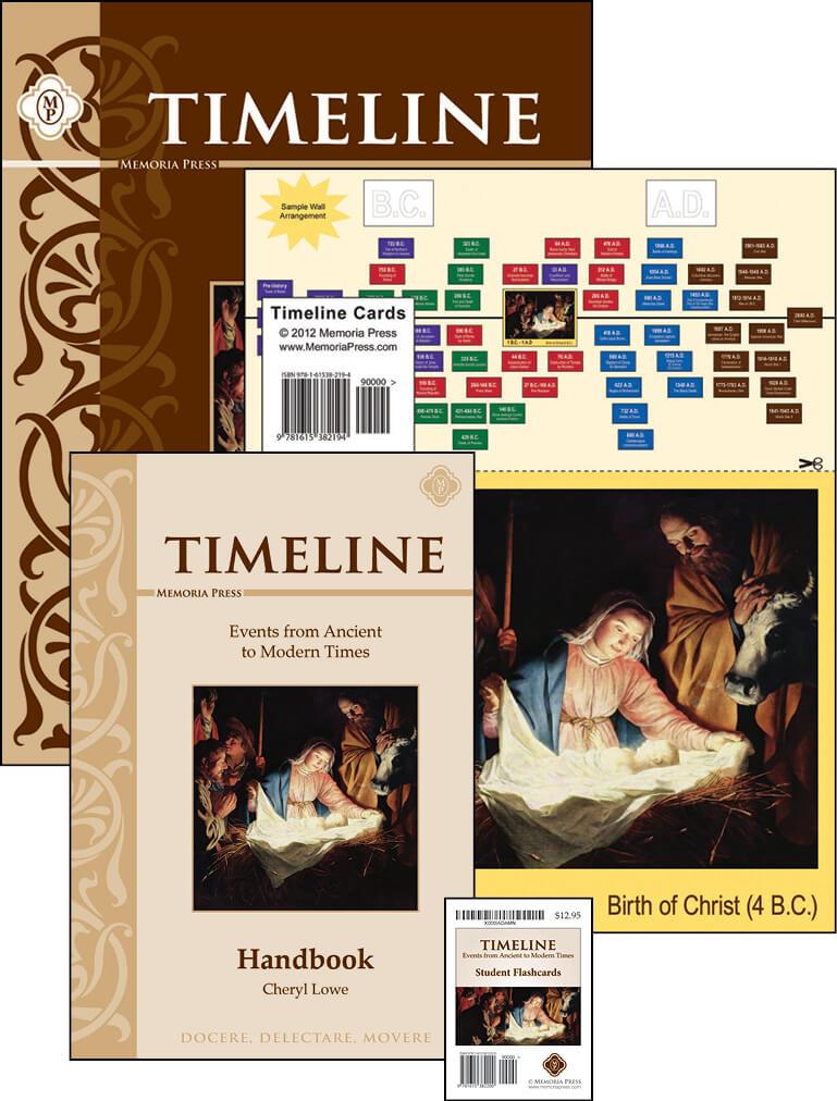 Timeline Program Memoria Press