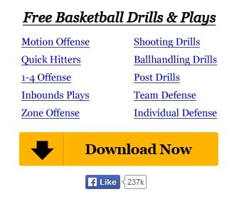 free basketball drills and plays