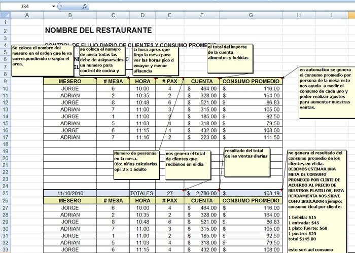 El control de tu restaurante Nivaldo Cocina para Ti - formato inventario en excel