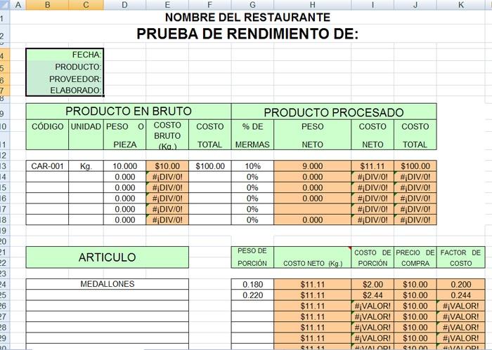 formatos y controles para restaurantes Capacitación para - formatos de minutas en excel