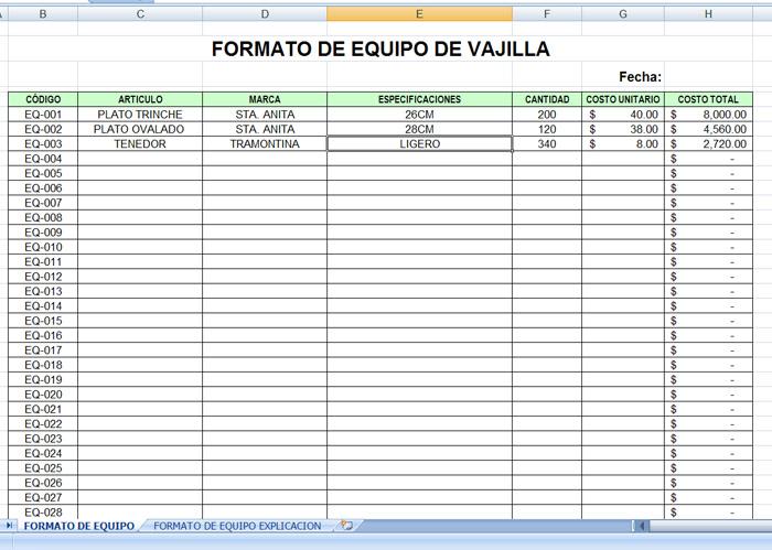 formatos y controles para restaurantes Capacitación para - formato inventario en excel