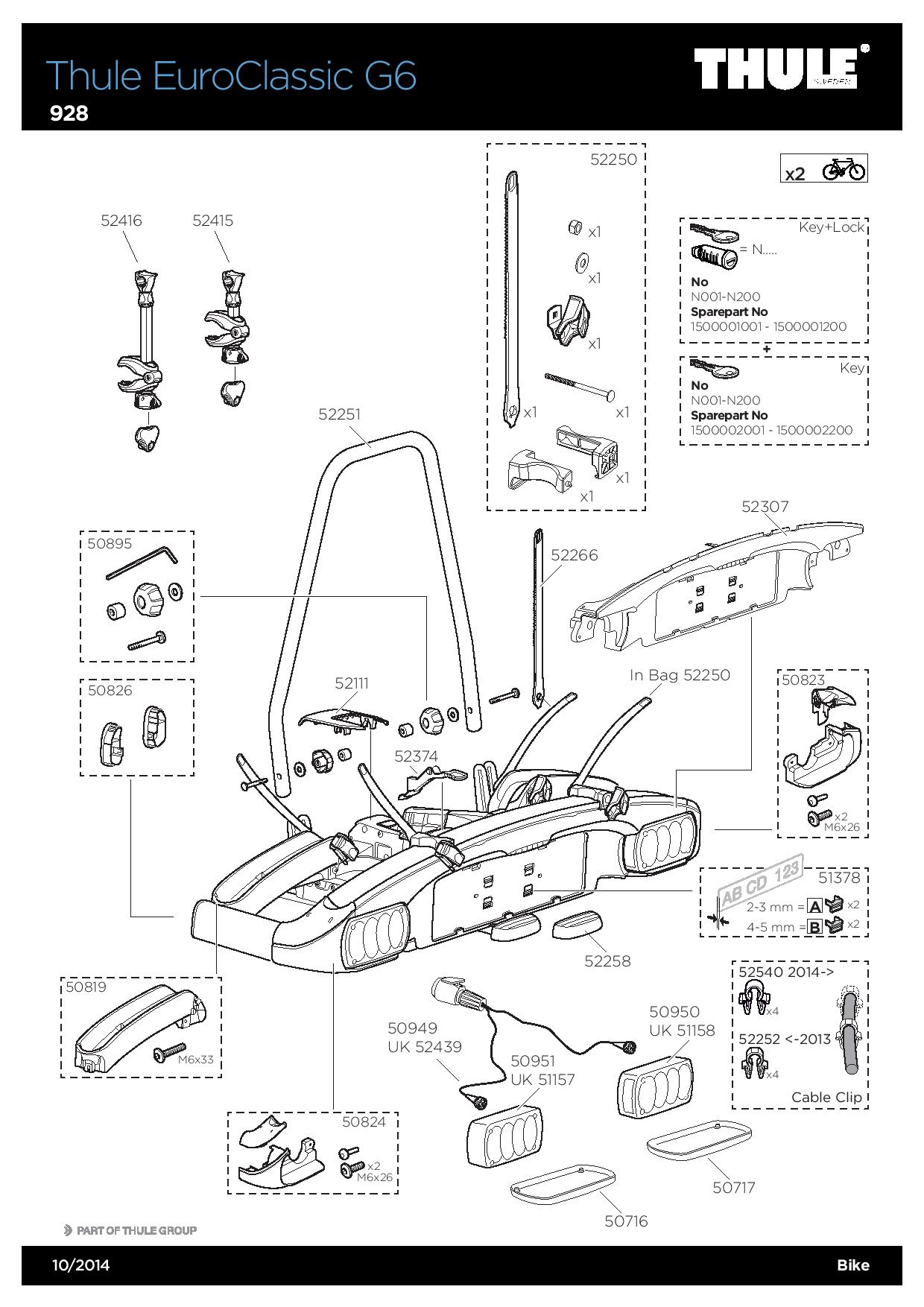 honda 929 auto electrical wiring diagramthule euroclassic g6 meovia