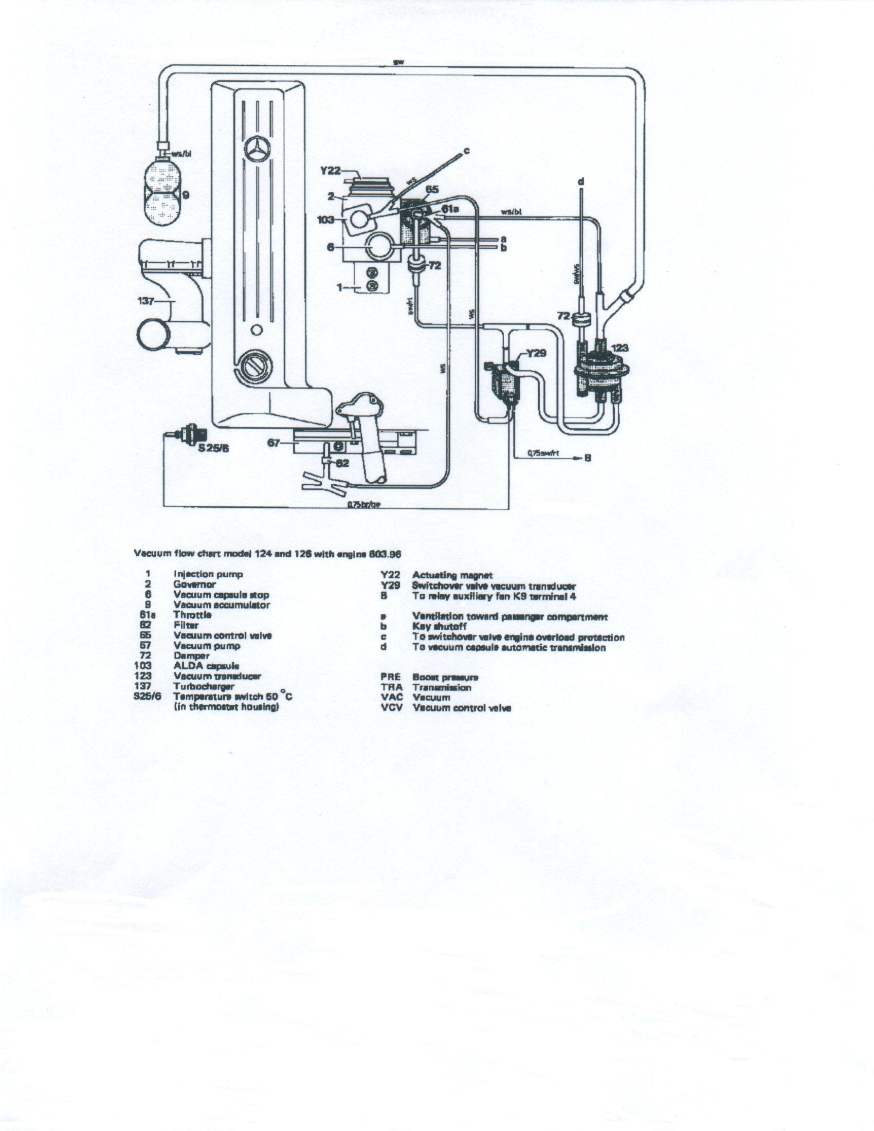 1996 mercedes e320 vacuum diagram