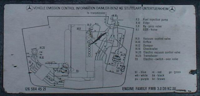 A Wiring Diagram For 1985 Mercedes Benz Online Wiring Diagram