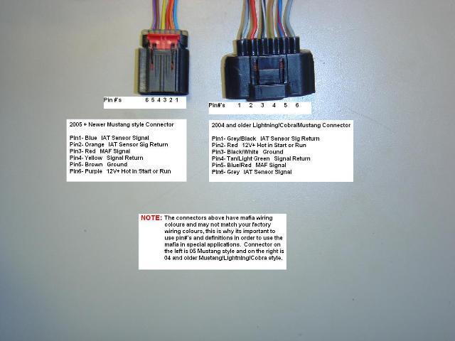 2004 vw jetta wiring diagram jetta abs harness wire wiring diagrams