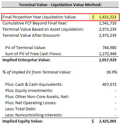 Private Company Valuation Full Tutorial, Guide, and Excel