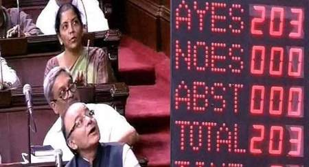 Rajya Sabha, the upper house of Indian parliament, had approved the constitutional amendment bill on August 08, 2016.