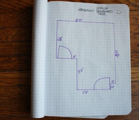 Approximate measurements.