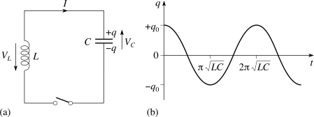 Charging And Discharging Of Capacitor Equations