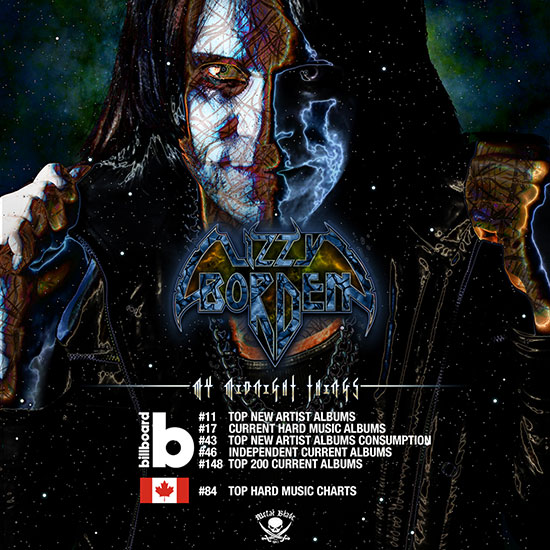 Lizzy Borden storms Billboard charts with first album in 11 years