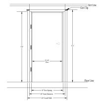 Steel Walk Door Rough Opening Size Measuring Instructions