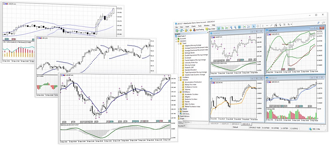 Technical analysis tools in MetaTrader 5