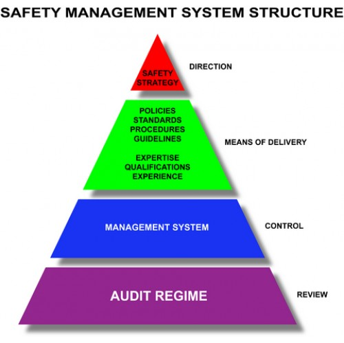 Health and Safety Manual UK Version - safety manual template