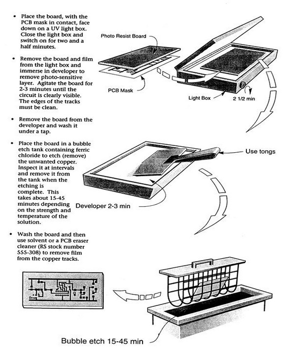 printedcircuitboardetchingmachine