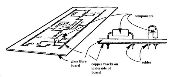 single sided printed circuit board pictures