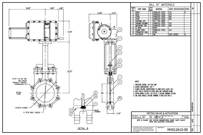 irrigation wiring problems
