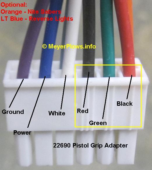 meyers plow wiring diagram pistol grip auto electrical wiring diagram meyers light kit wiring diagram 31 wiring diagram images