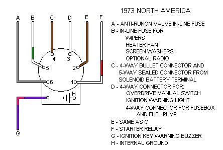 Ignition Switch Wire Diagram Wiring Diagram