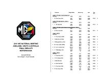 2010-mg-natmeet-final-motorkhana-results