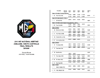 2010-mg-natmeet-final-speed-event-results