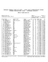 moca-outright-results-smsp-brabham-170819