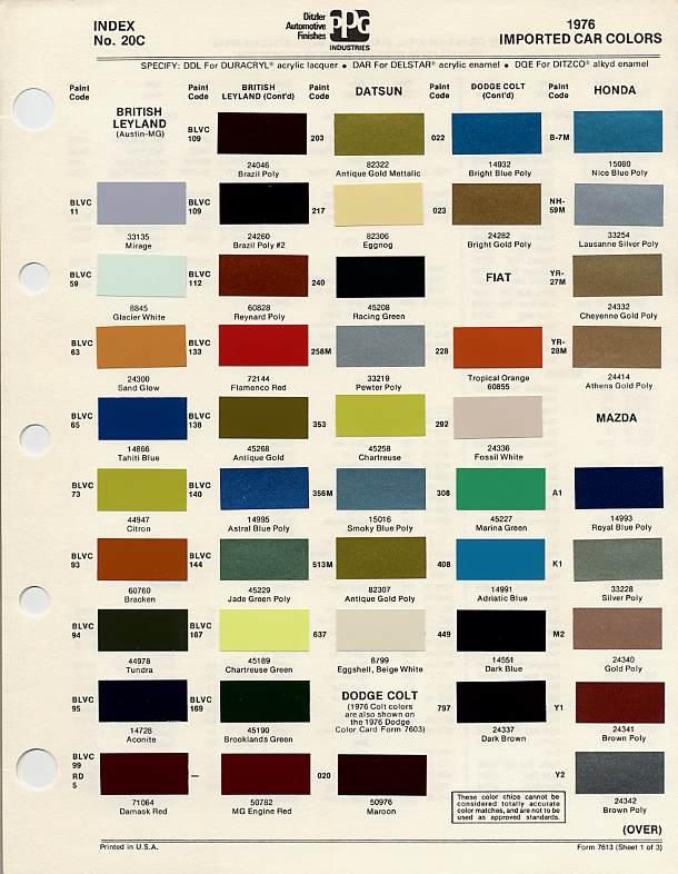 1973 triumph stag wiring colour code
