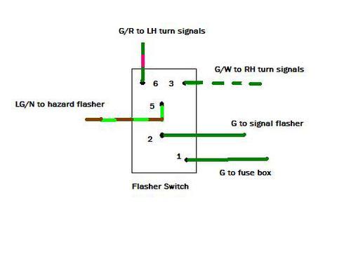 Hazard Warning Switch (1968 MGB)  MGB  GT Forum  MG Experience