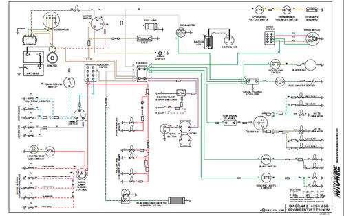 Mgb Gt Wiring Diagram Schematic Diagram Electronic Schematic Diagram